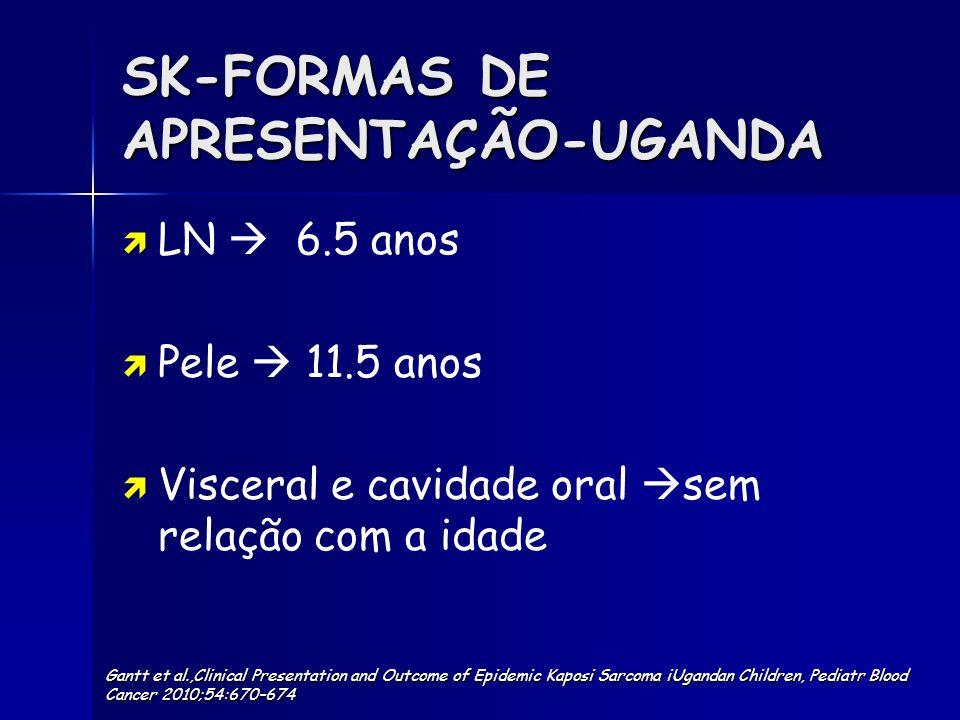 SK-FORMAS DE APRESENTAÇÃO-UGANDA