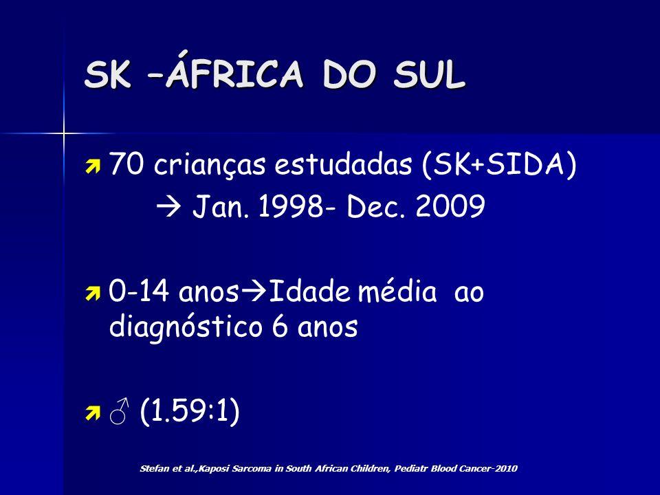 SK –ÁFRICA DO SUL 70 crianças estudadas (SK+SIDA)