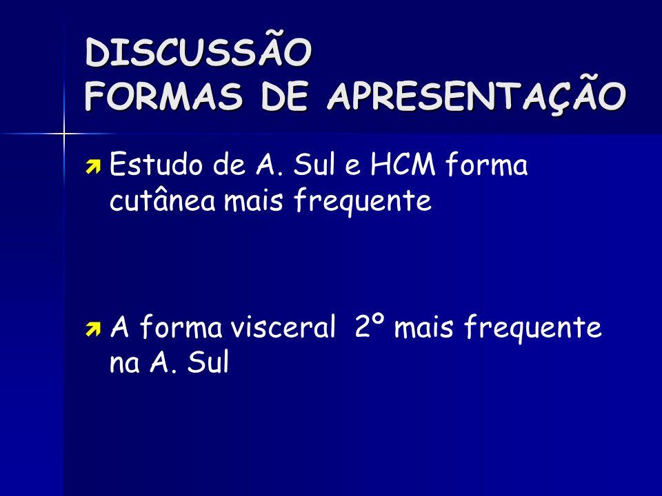 DISCUSSÃO FORMAS DE APRESENTAÇÃO