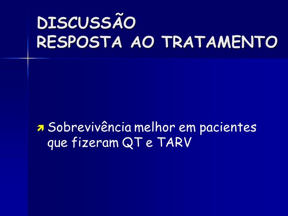 DISCUSSÃO RESPOSTA AO TRATAMENTO