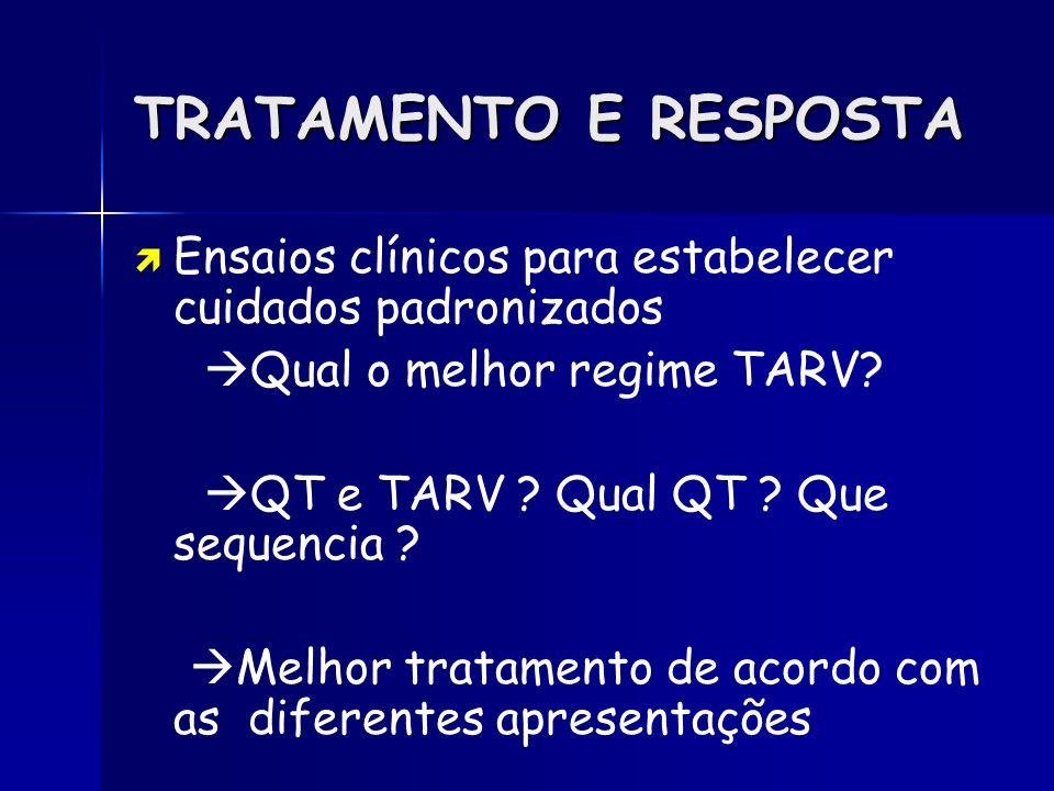 TRATAMENTO E RESPOSTA Ensaios clínicos para estabelecer cuidados padronizados. Qual o melhor regime TARV