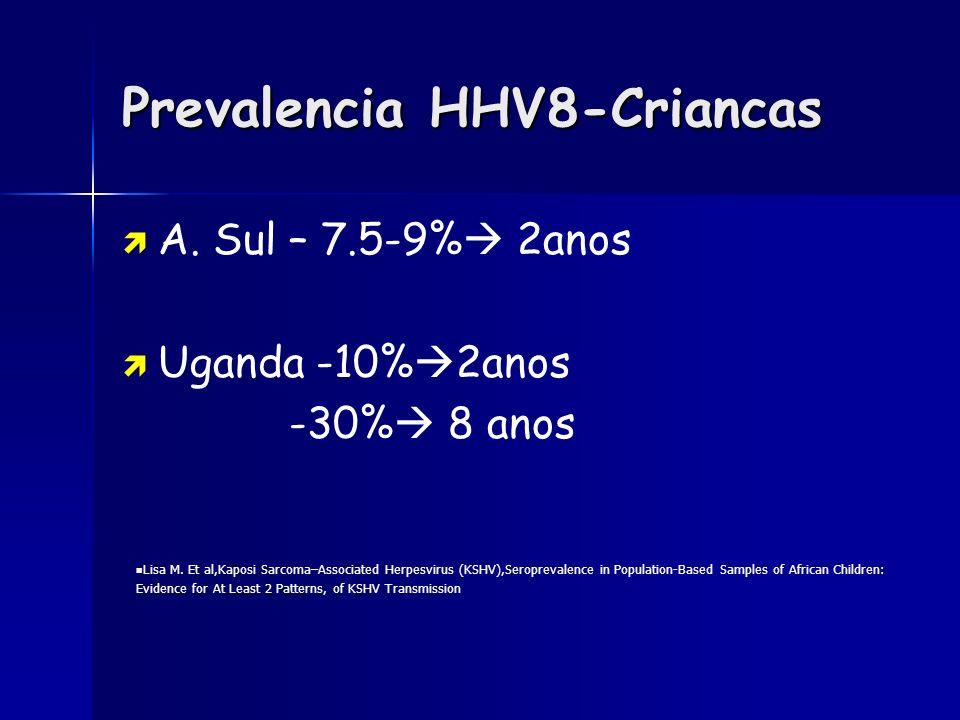 Prevalencia HHV8-Criancas