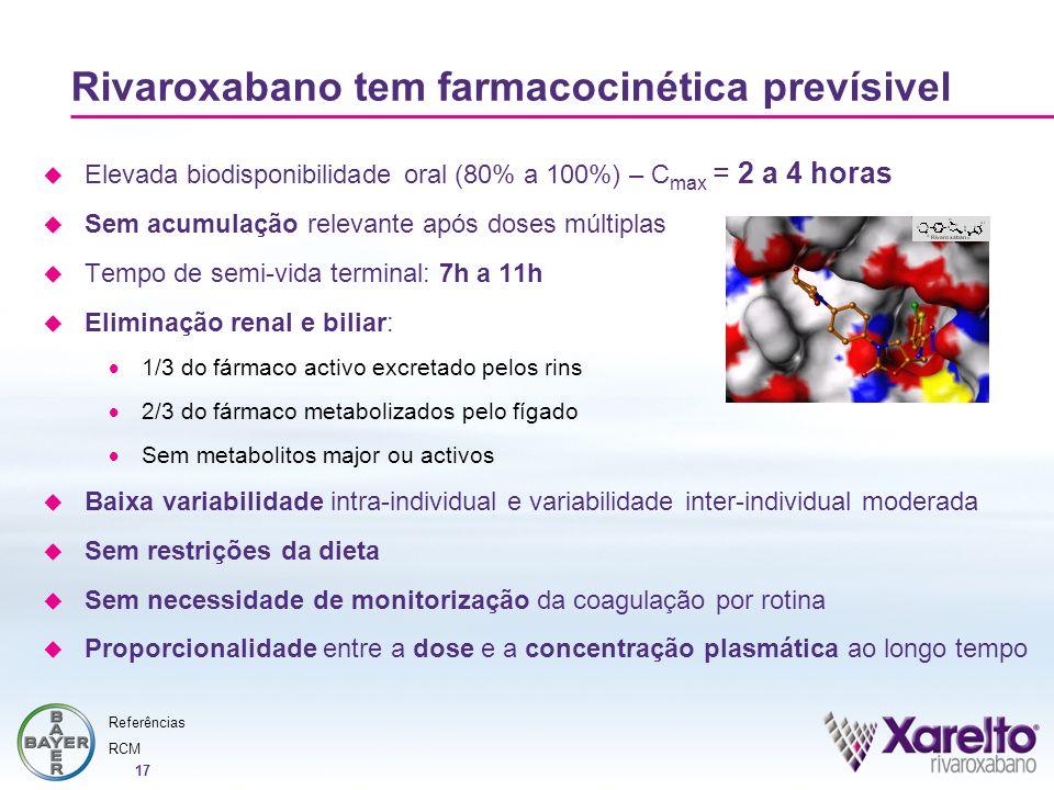 Rivaroxabano tem farmacocinética prevísivel