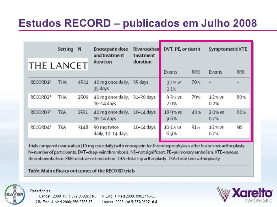 Estudos RECORD – publicados em Julho 2008