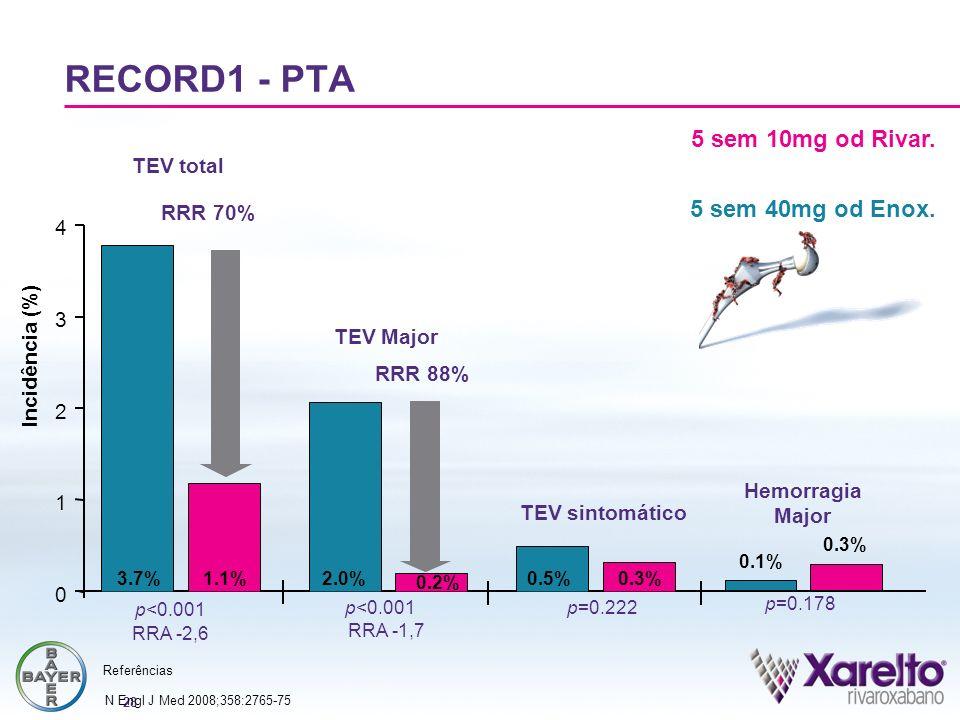 RECORD1 - PTA 5 sem 10mg od Rivar. 5 sem 40mg od Enox. TEV total