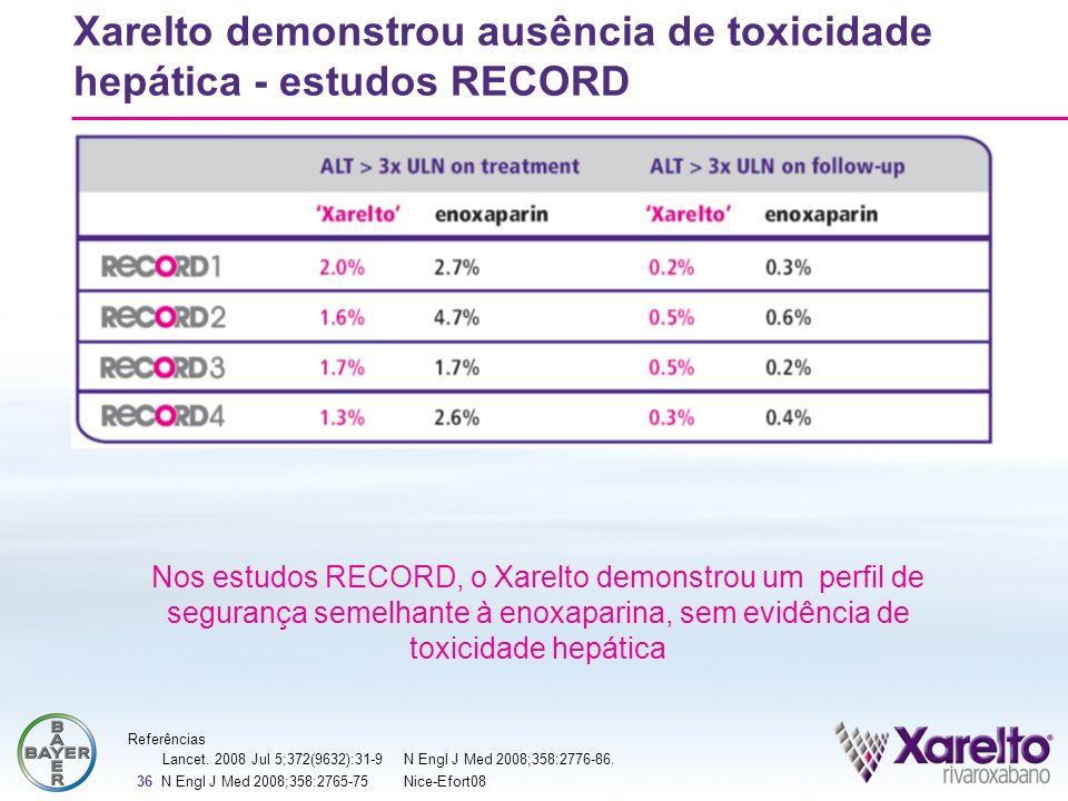 Xarelto demonstrou ausência de toxicidade hepática - estudos RECORD
