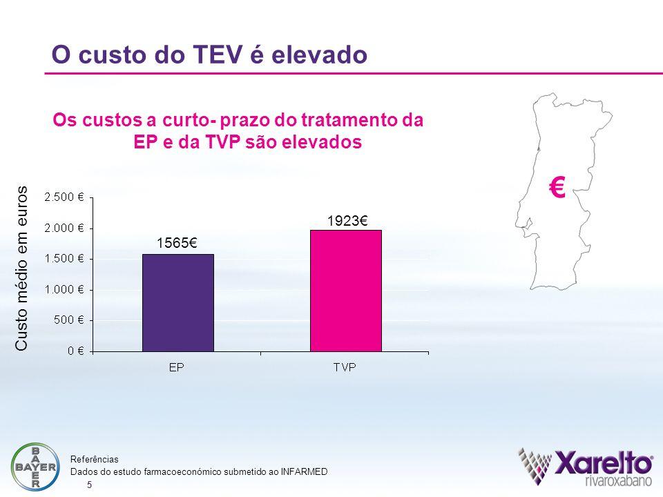 Os custos a curto- prazo do tratamento da EP e da TVP são elevados