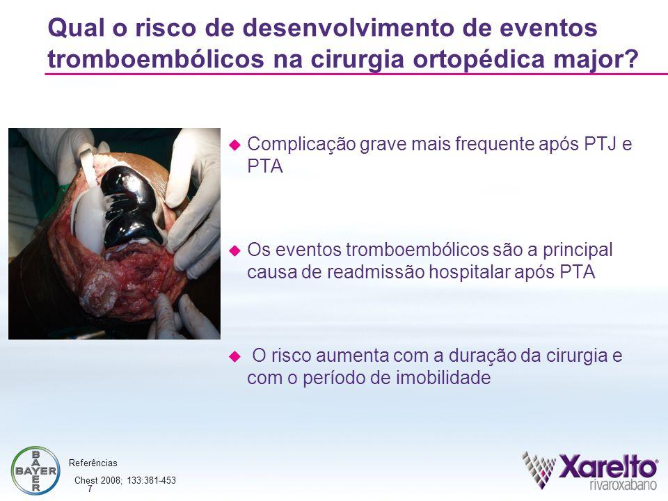 Qual o risco de desenvolvimento de eventos tromboembólicos na cirurgia ortopédica major
