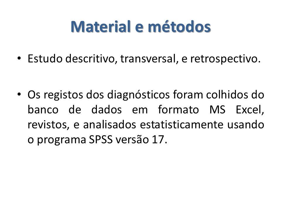 Material e métodos Estudo descritivo, transversal, e retrospectivo.
