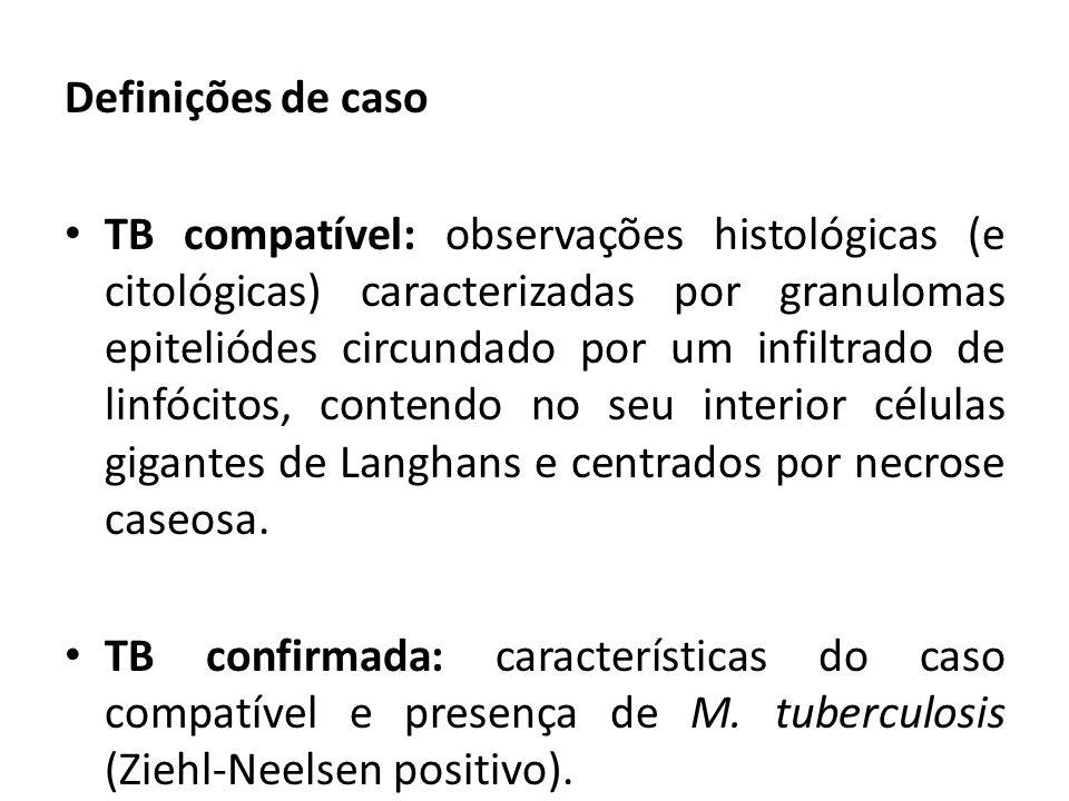 Definições de caso