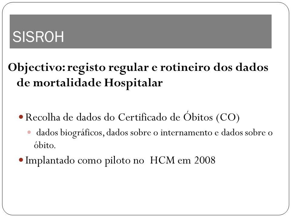 SISROHObjectivo: registo regular e rotineiro dos dados de mortalidade Hospitalar. Recolha de dados do Certificado de Óbitos (CO)