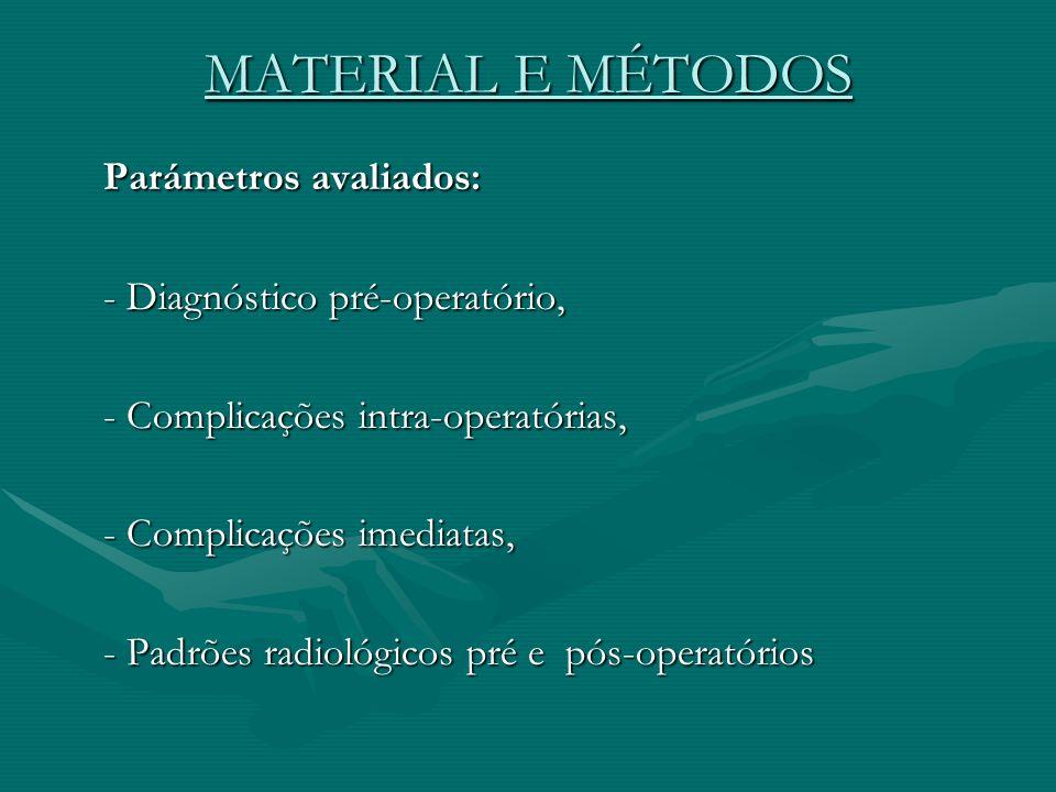MATERIAL E MÉTODOS Parámetros avaliados: - Diagnóstico pré-operatório,
