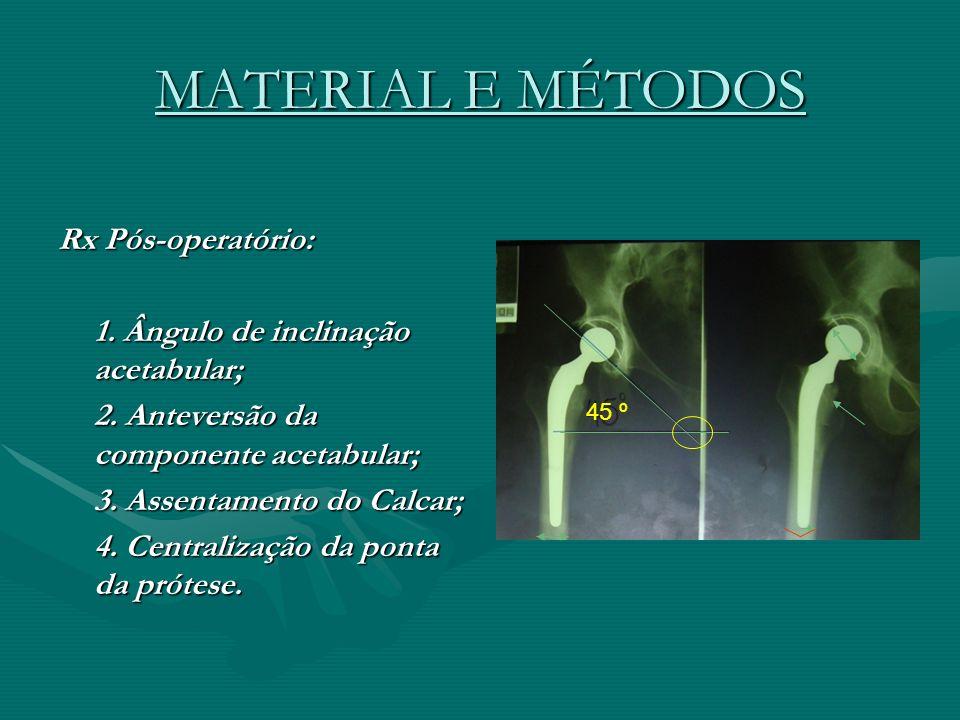 MATERIAL E MÉTODOS Rx Pós-operatório: