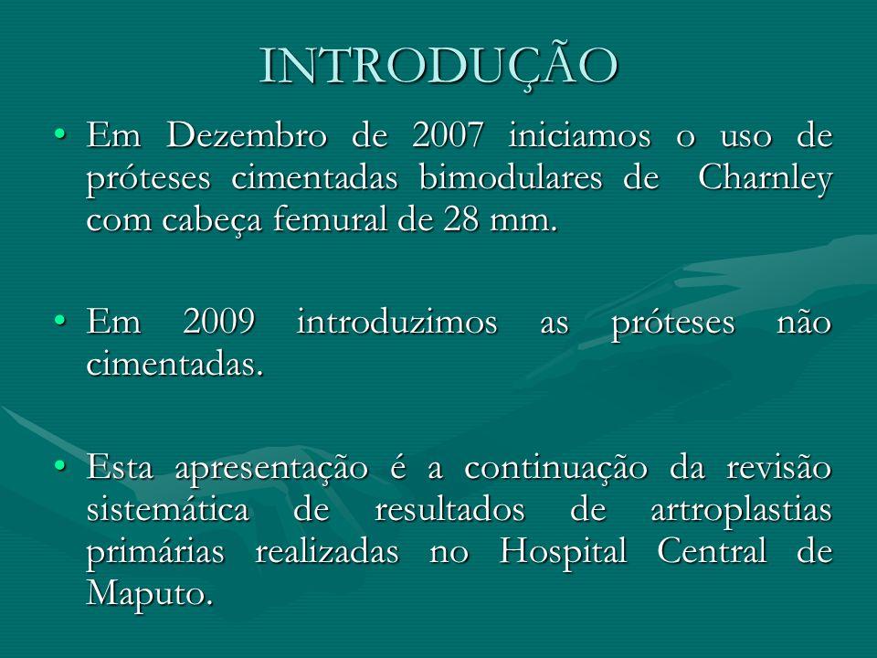 INTRODUÇÃOEm Dezembro de 2007 iniciamos o uso de próteses cimentadas bimodulares de Charnley com cabeça femural de 28 mm.