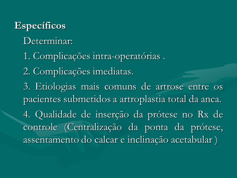Específicos Determinar: 1. Complicações intra-operatórias . 2. Complicações imediatas.
