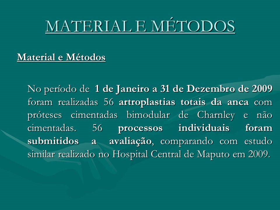 MATERIAL E MÉTODOS Material e Métodos
