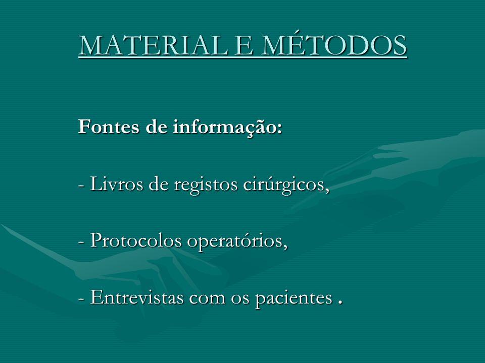 MATERIAL E MÉTODOS Fontes de informação: