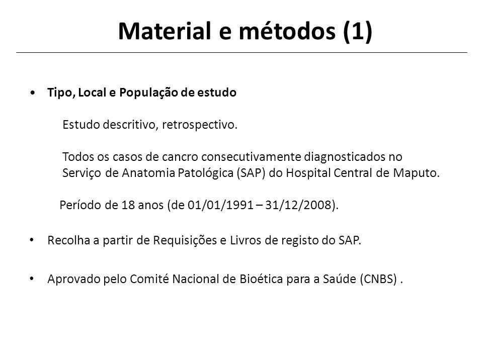 Material e métodos (1) Tipo, Local e População de estudo