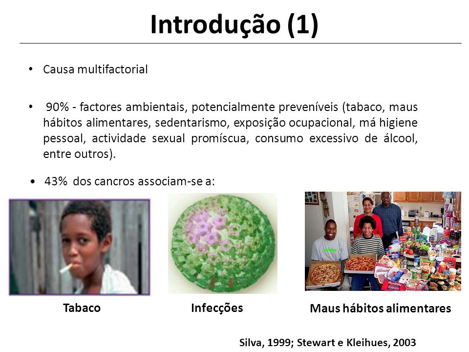 Introdução (1) Causa multifactorial