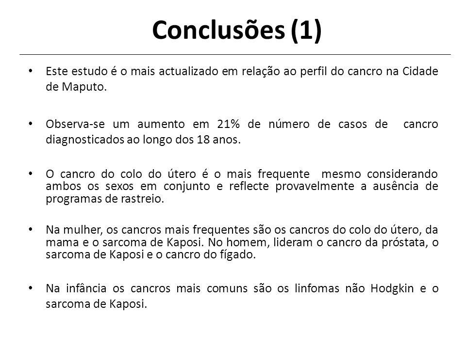 Conclusões (1) Este estudo é o mais actualizado em relação ao perfil do cancro na Cidade de Maputo.