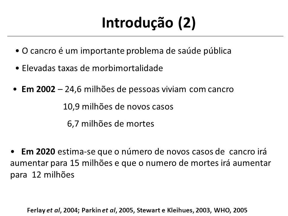Introdução (2) O cancro é um importante problema de saúde pública