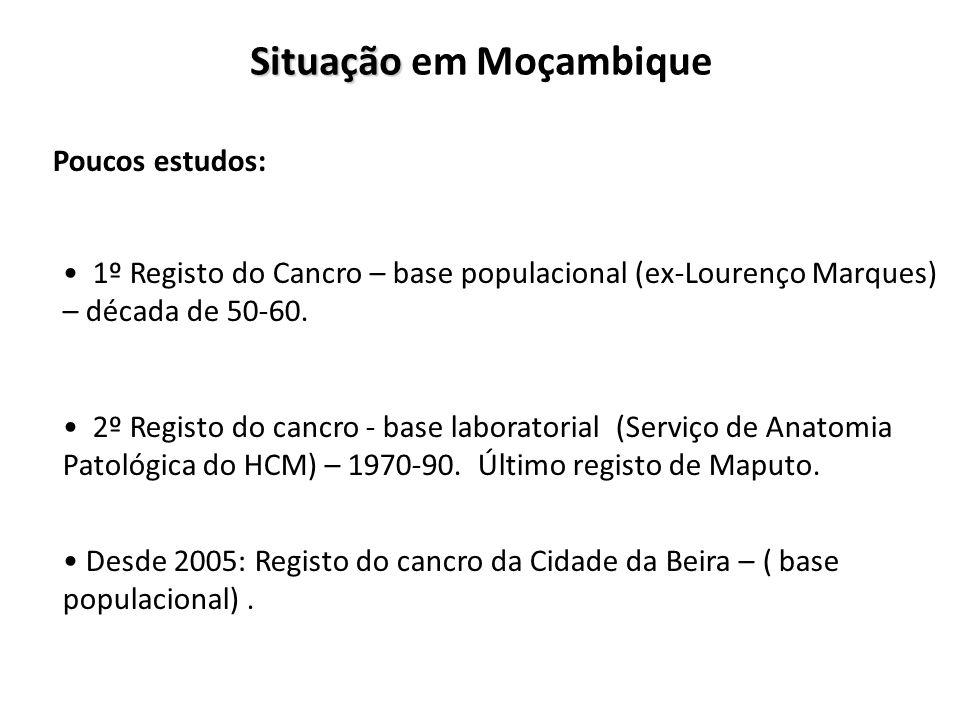 Situação em Moçambique