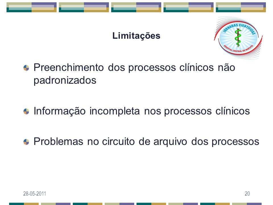 Preenchimento dos processos clínicos não padronizados