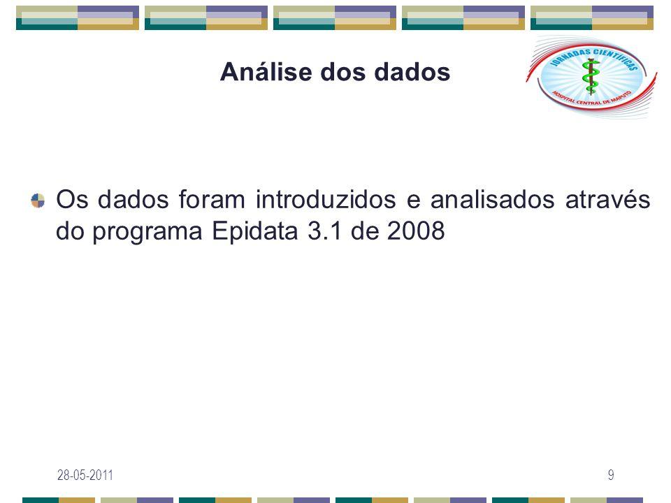 Análise dos dados Os dados foram introduzidos e analisados através do programa Epidata 3.1 de 2008.