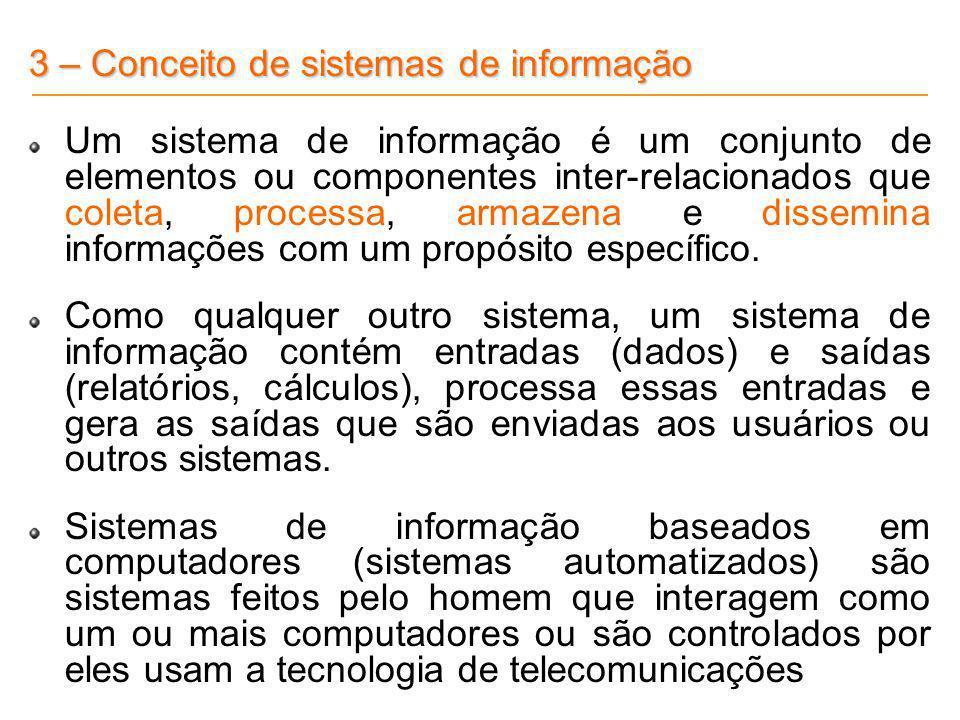 3 – Conceito de sistemas de informação