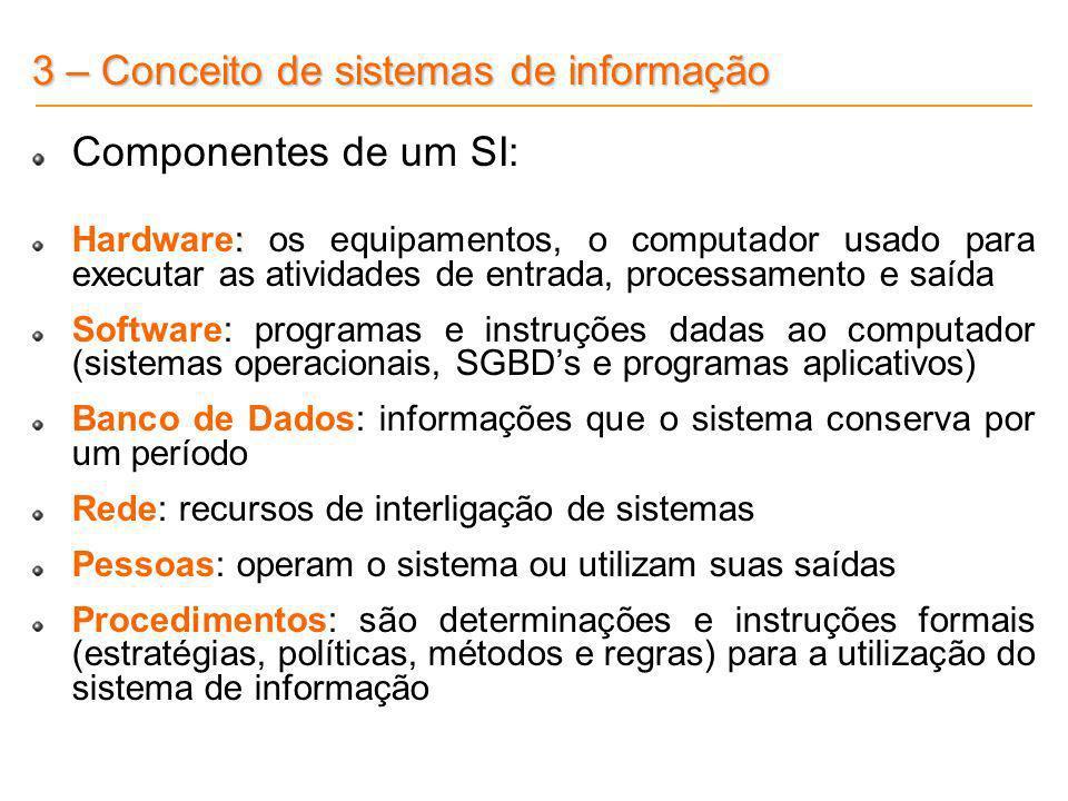 3 – Conceito de sistemas de informação Componentes de um SI: