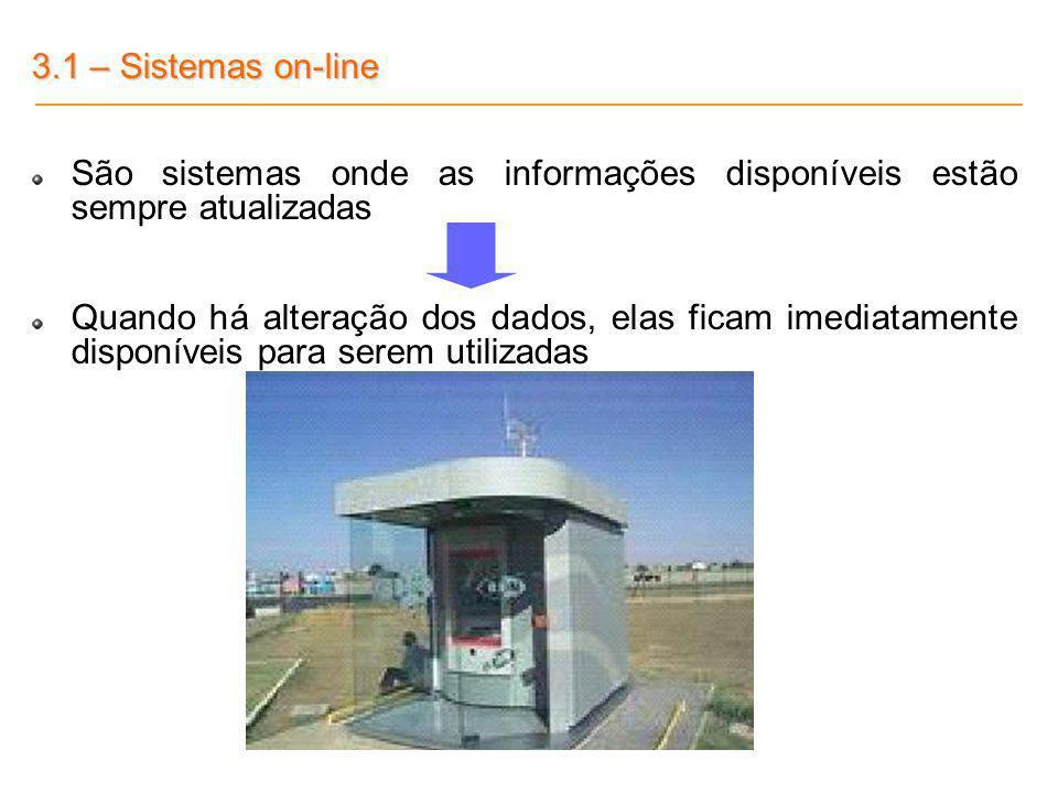 3.1 – Sistemas on-lineSão sistemas onde as informações disponíveis estão sempre atualizadas.