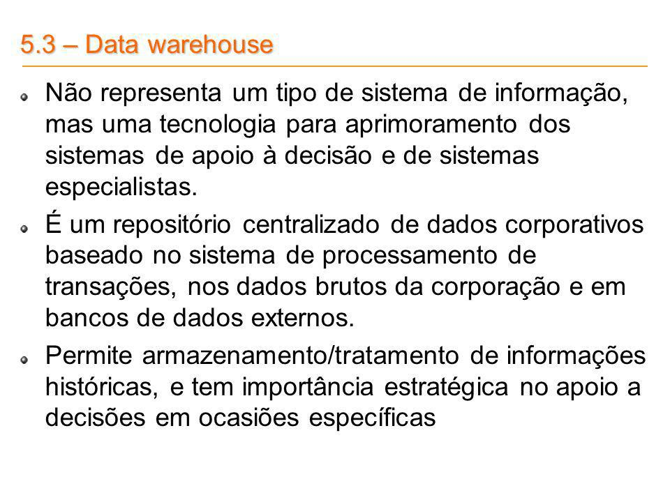 5.3 – Data warehouse