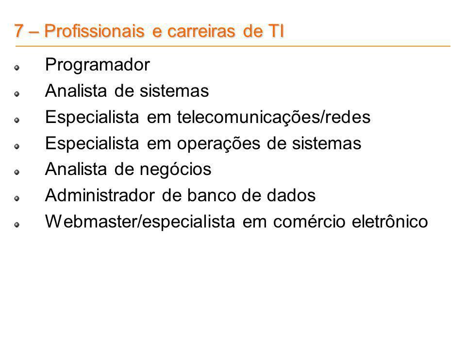 7 – Profissionais e carreiras de TI