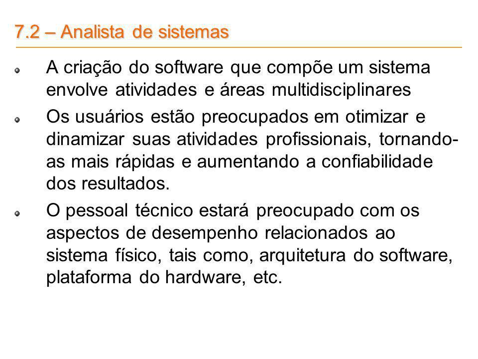 7.2 – Analista de sistemas A criação do software que compõe um sistema envolve atividades e áreas multidisciplinares.
