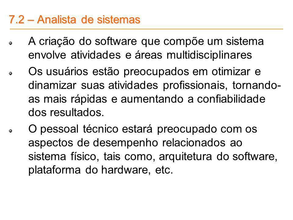 7.2 – Analista de sistemasA criação do software que compõe um sistema envolve atividades e áreas multidisciplinares.