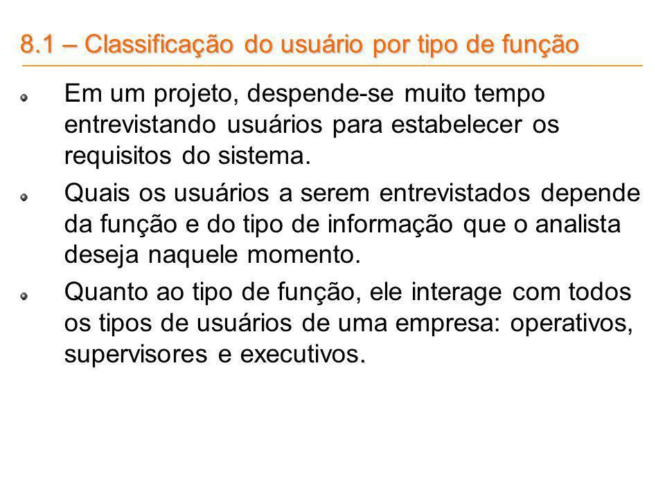 8.1 – Classificação do usuário por tipo de função
