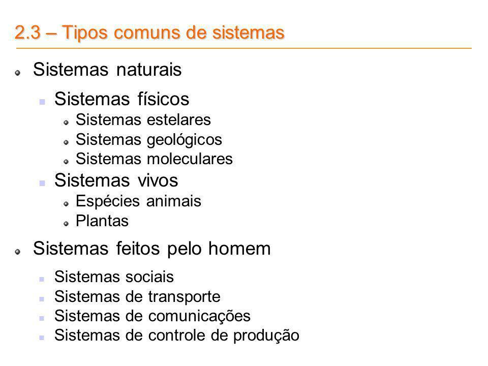 2.3 – Tipos comuns de sistemas Sistemas naturais Sistemas físicos