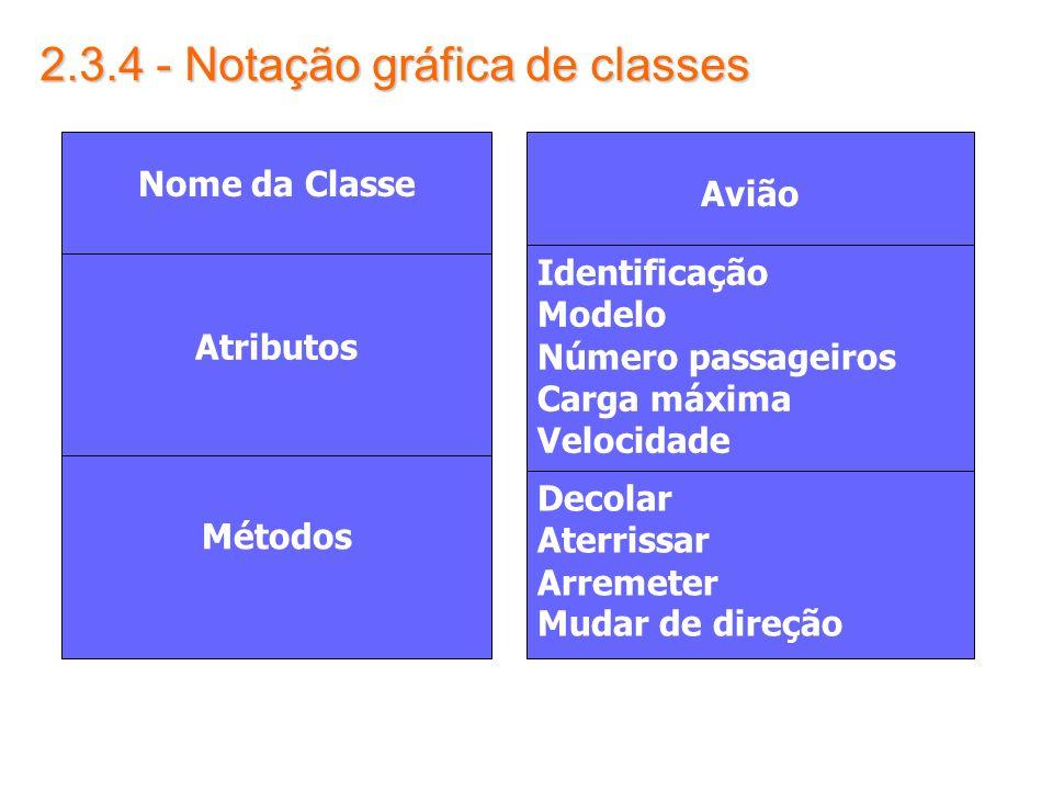 2.3.4 - Notação gráfica de classes