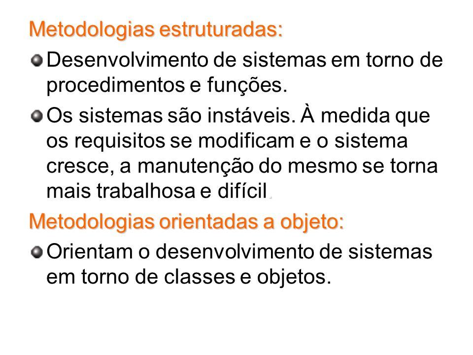 Metodologias estruturadas: