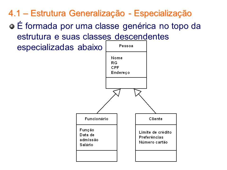 4.1 – Estrutura Generalização - Especialização