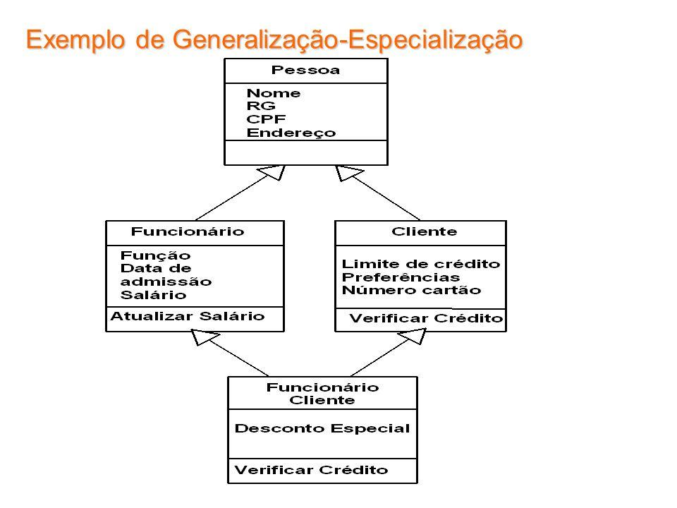 Exemplo de Generalização-Especialização
