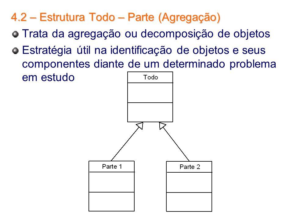 4.2 – Estrutura Todo – Parte (Agregação)