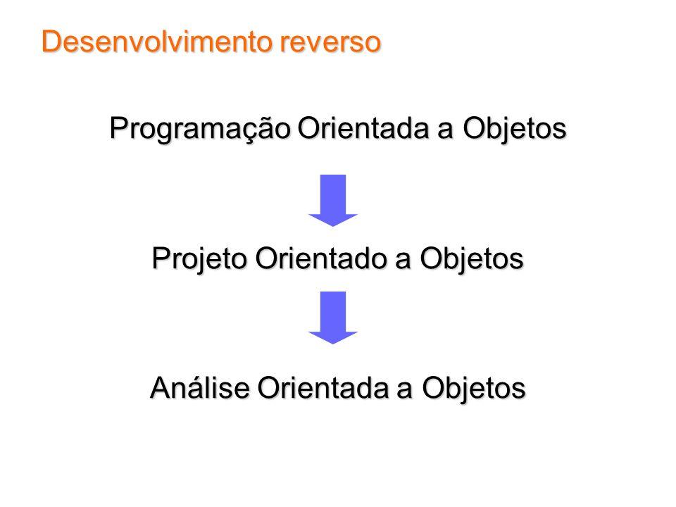 Desenvolvimento reverso Programação Orientada a Objetos
