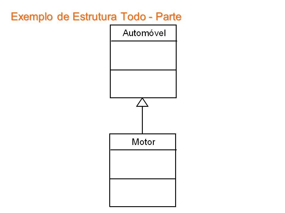 Exemplo de Estrutura Todo - Parte