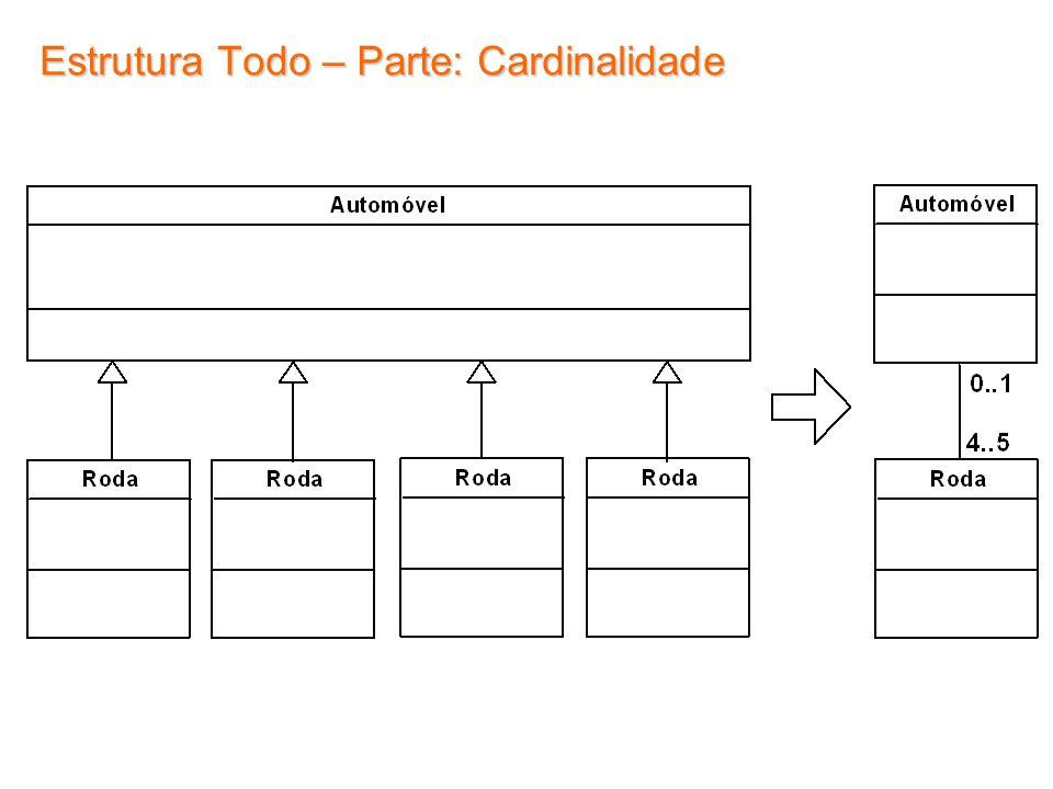 Estrutura Todo – Parte: Cardinalidade
