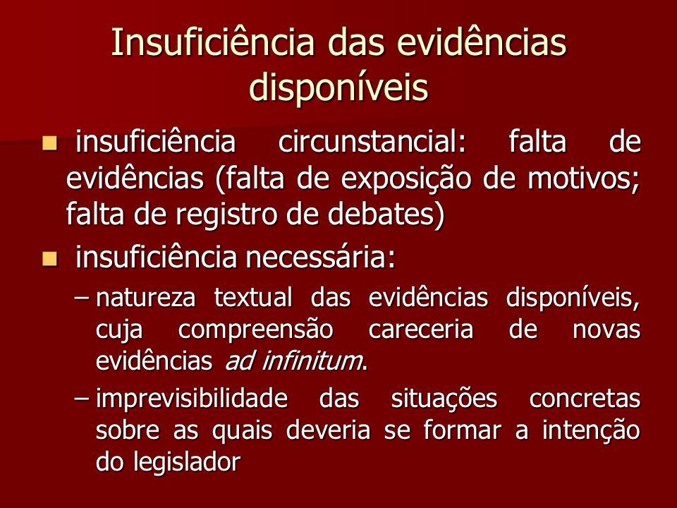 Insuficiência das evidências disponíveis