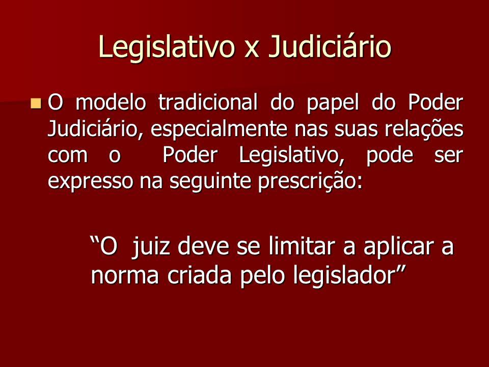 Legislativo x Judiciário