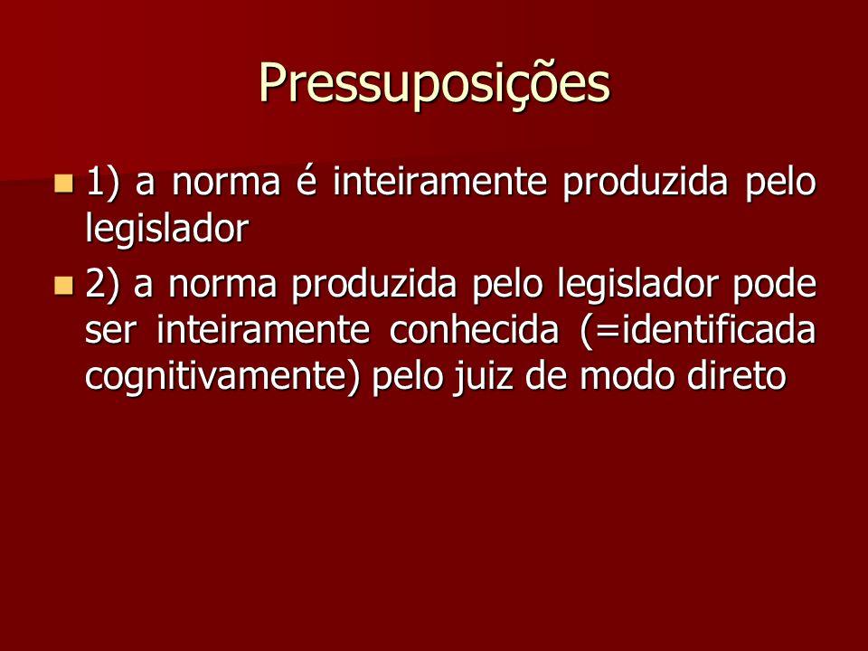 Pressuposições 1) a norma é inteiramente produzida pelo legislador