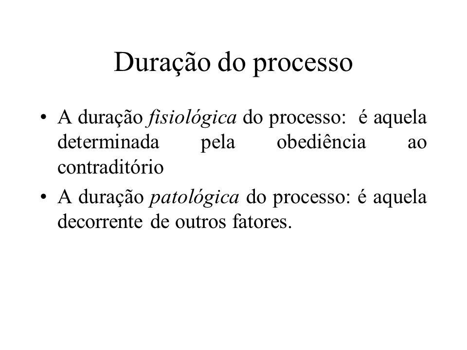 Duração do processo A duração fisiológica do processo: é aquela determinada pela obediência ao contraditório.