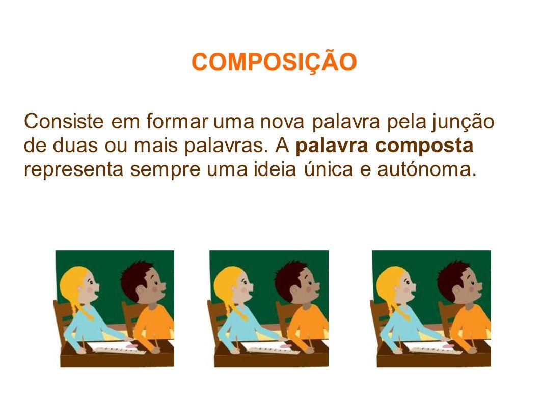 COMPOSIÇÃO Consiste em formar uma nova palavra pela junção de duas ou mais palavras.